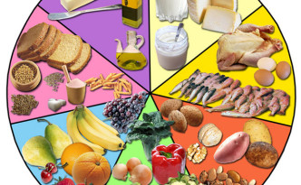 Imagem dos Alimentos antes do treino